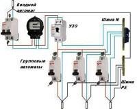 Электропроводка на даче город Калуга