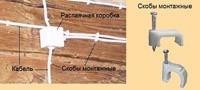 Электропроводка на даче г.Калуга