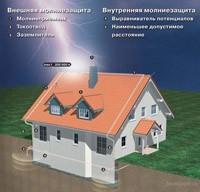 монтаж молниеприемника г.Калуга